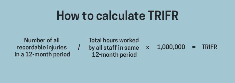 trifr calculation formula for australia